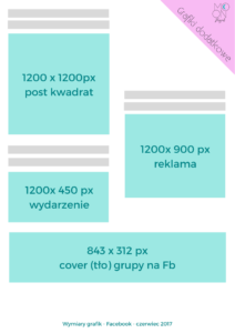 wymiary grafik facebook, wymiary grafik fanpage